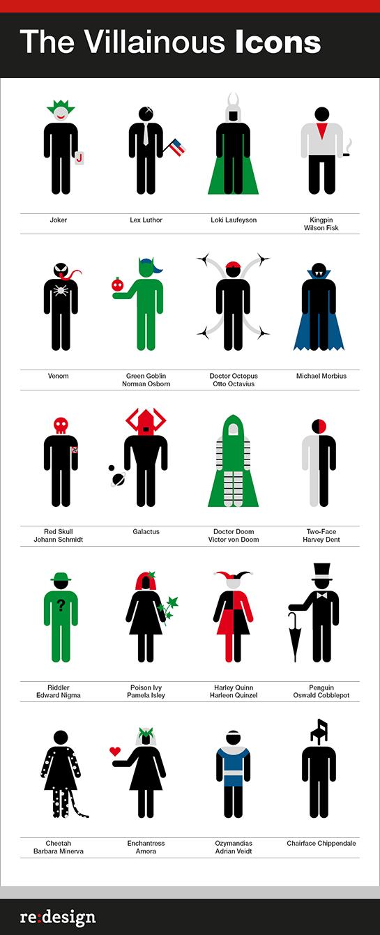Villainous Icons by re:
